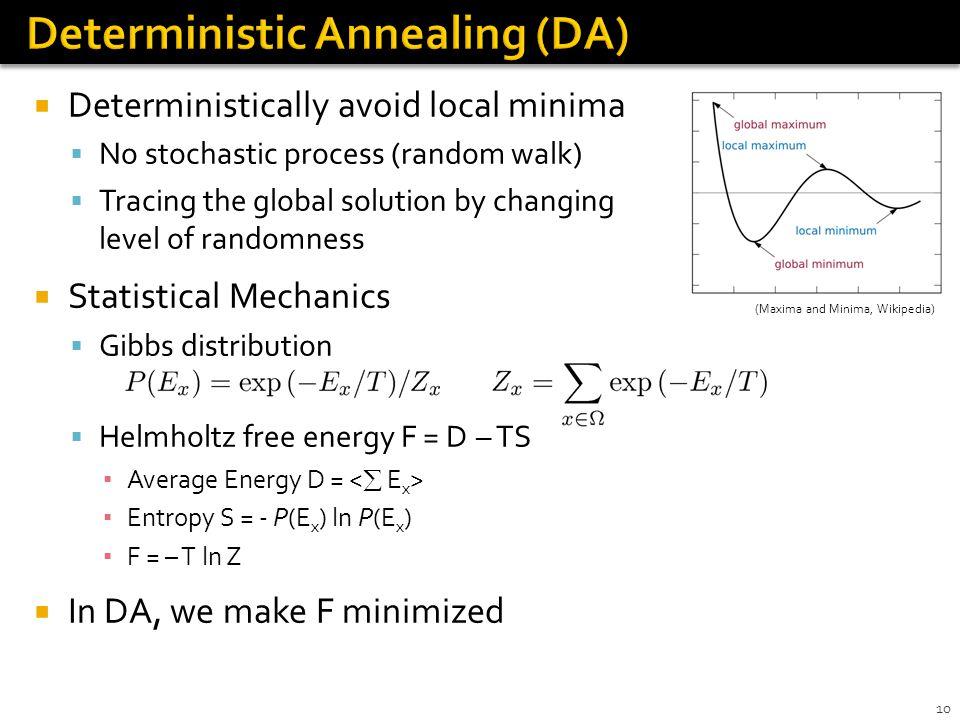 Deterministic Annealing (DA)