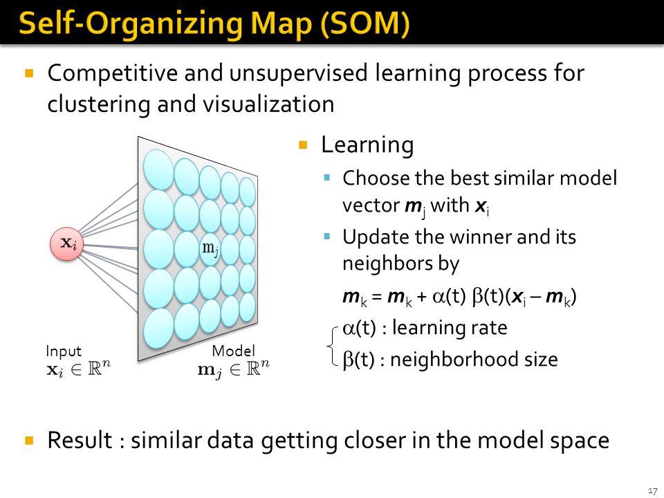 Classification Definition Generalization Vs. Specification