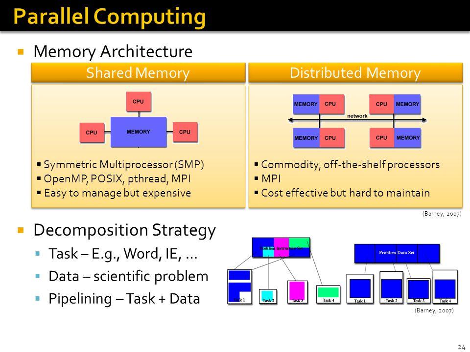 Parallel SVM Shrinking Parallel SVM