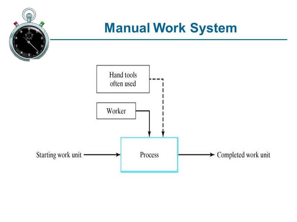 Manual Work System