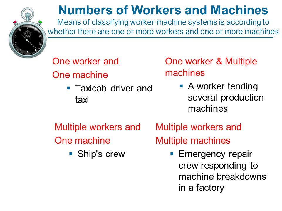 Numbers of Workers and Machines Means of classifying worker-machine systems is according to whether there are one or more workers and one or more machines
