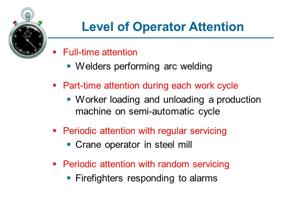 Level of Operator Attention
