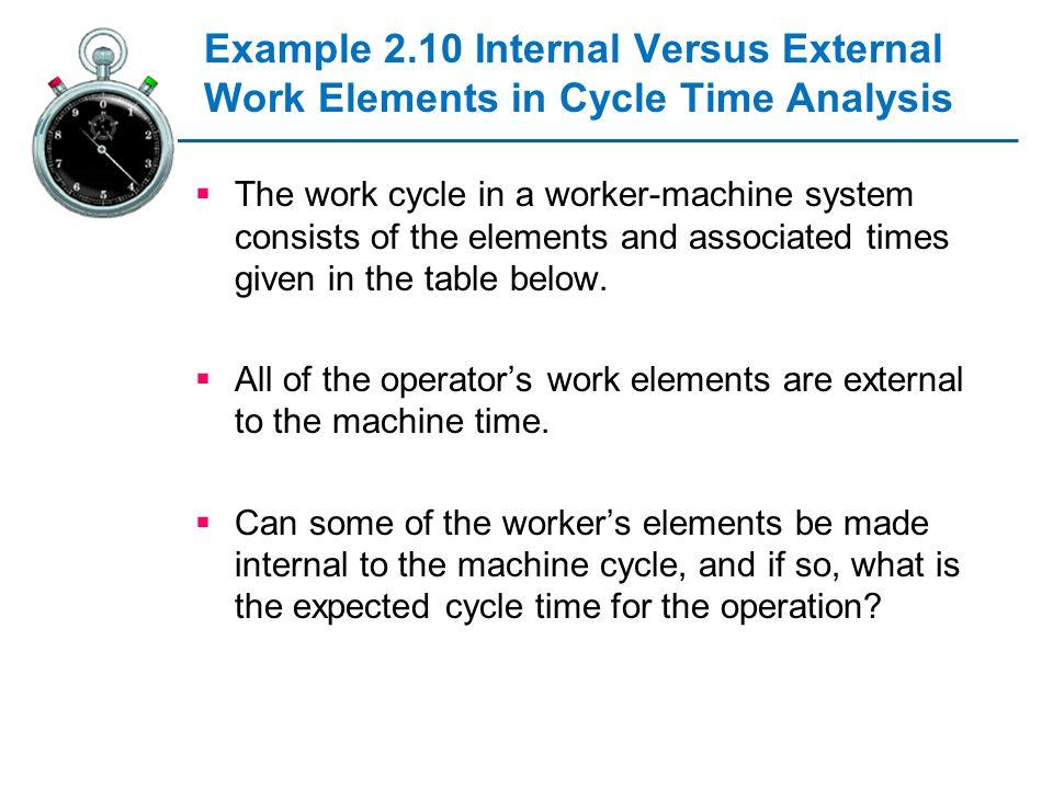 Example 2.10 Internal Versus External Work Elements in Cycle Time Analysis