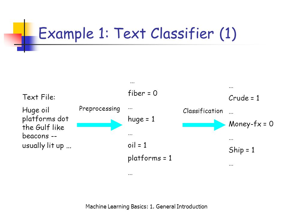 Example 1: Text Classifier (1)