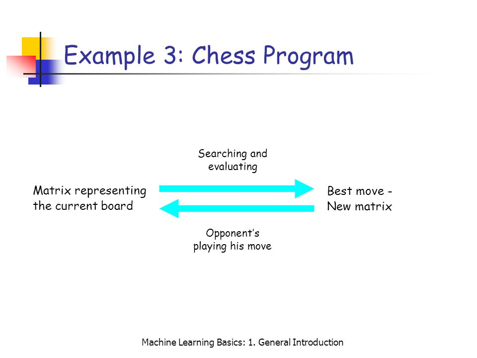Example 3: Chess Program