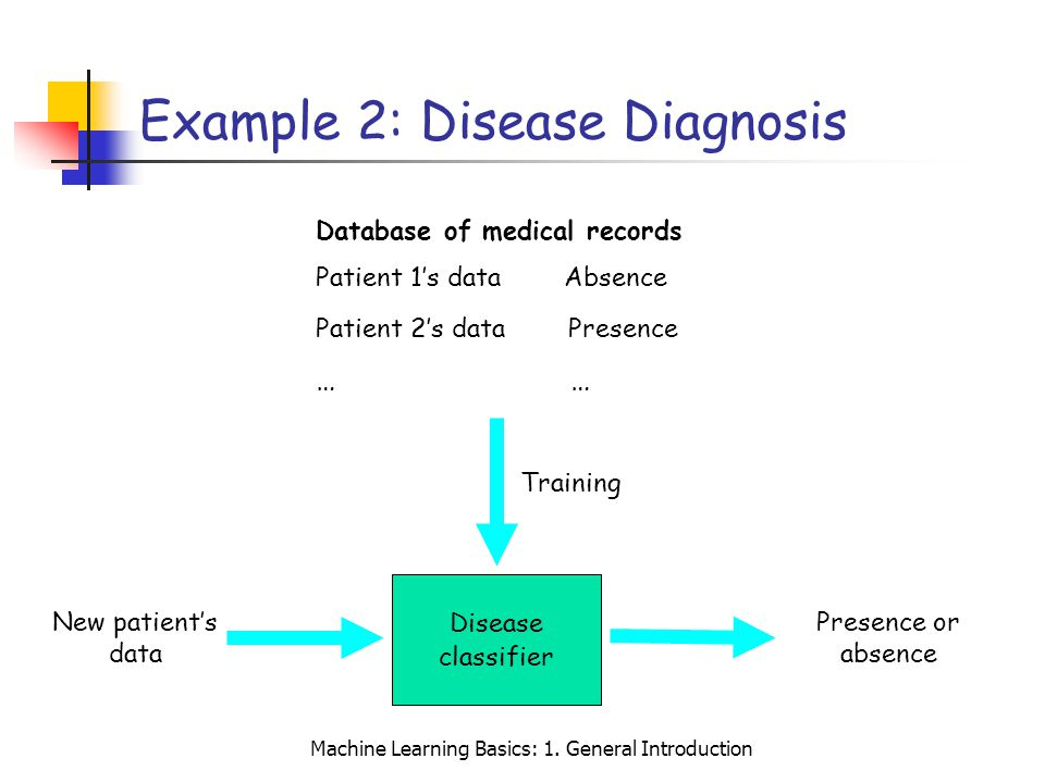 Example 2: Disease Diagnosis