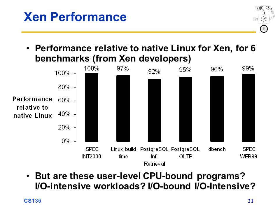 Xen Performance Performance relative to native Linux for Xen, for 6 benchmarks (from Xen developers)