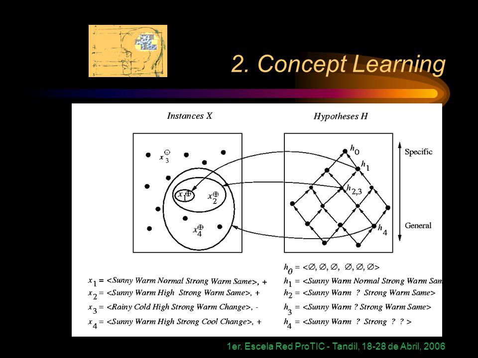 2. Concept Learning 1er. Escela Red ProTIC - Tandil, 18-28 de Abril, 2006
