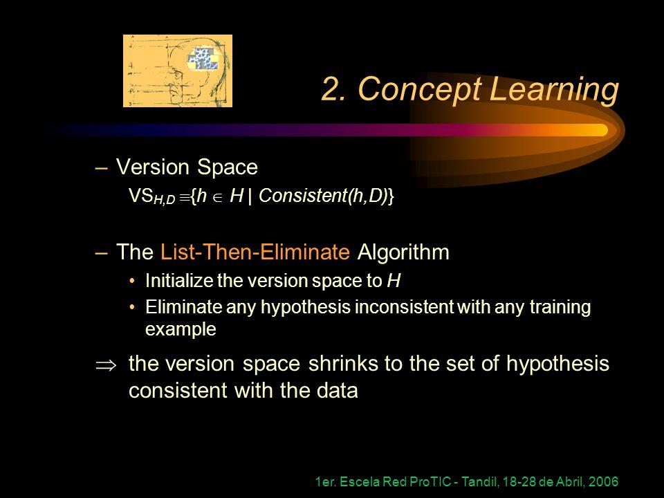 2. Concept Learning Version Space The List-Then-Eliminate Algorithm