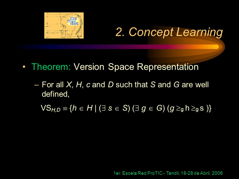 2. Concept Learning Theorem: Version Space Representation