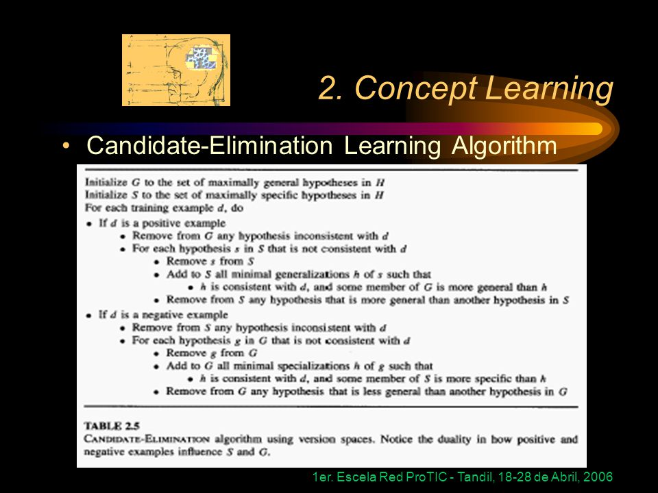 2. Concept Learning Candidate-Elimination Learning Algorithm
