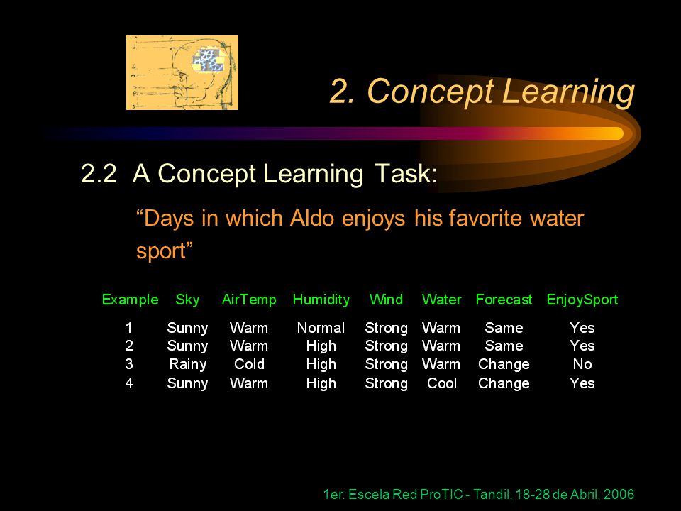 2. Concept Learning 2.2 A Concept Learning Task: