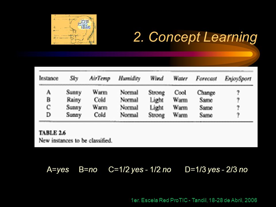 2. Concept Learning A=yes B=no C=1/2 yes - 1/2 no D=1/3 yes - 2/3 no