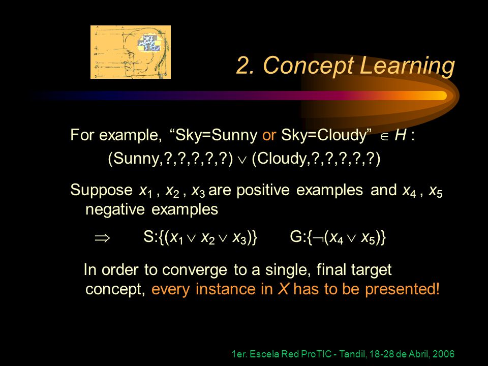 2. Concept Learning For example, Sky=Sunny or Sky=Cloudy  H :