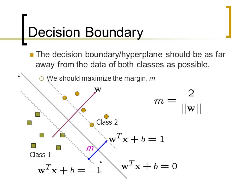 Decision Boundary We should maximize the margin, m