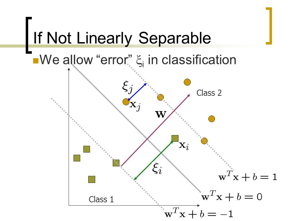 If Not Linearly Separable
