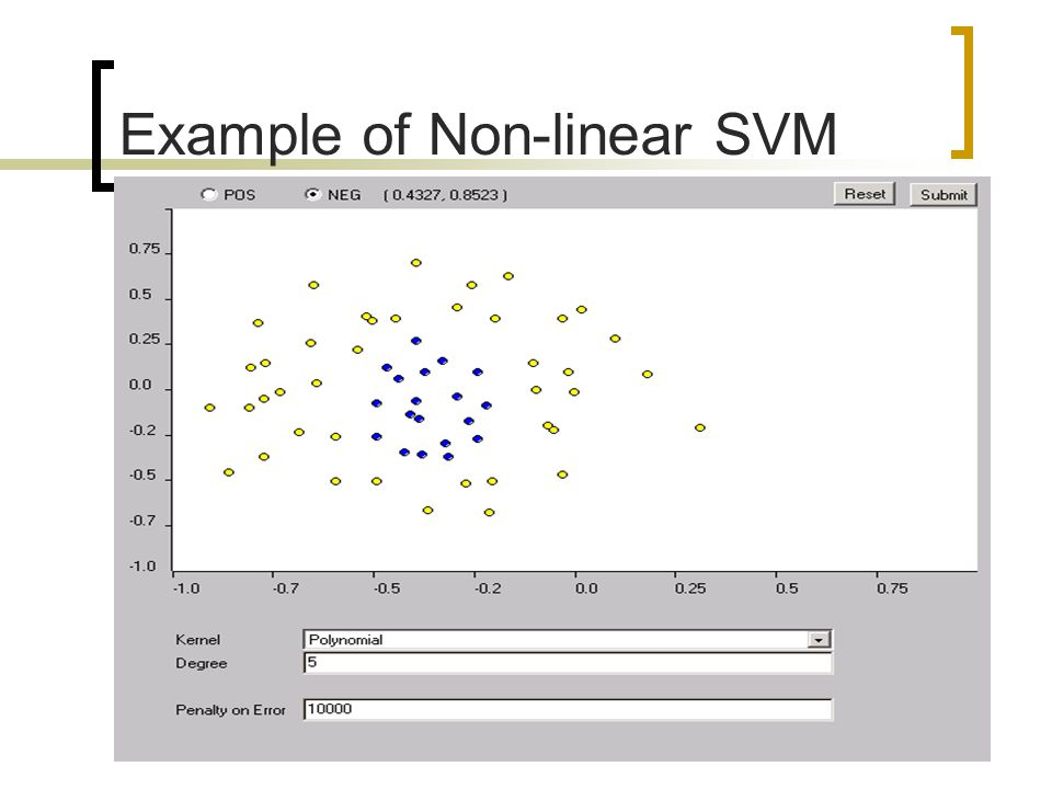 Example of Non-linear SVM