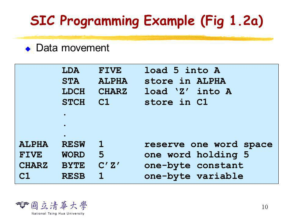 SIC Programming Example (Fig 1.3a)