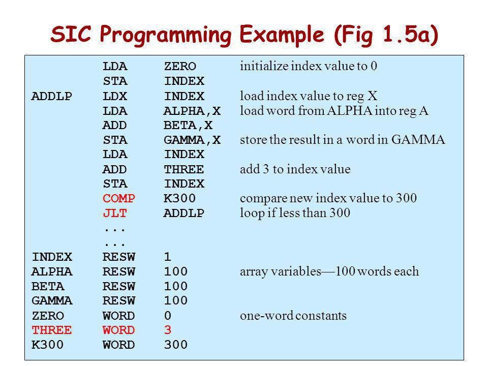 SIC Programming Example (Fig 1.6)