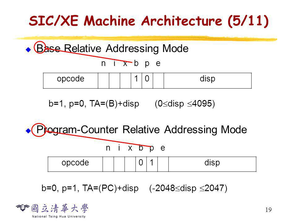 SIC/XE Machine Architecture (6/11)