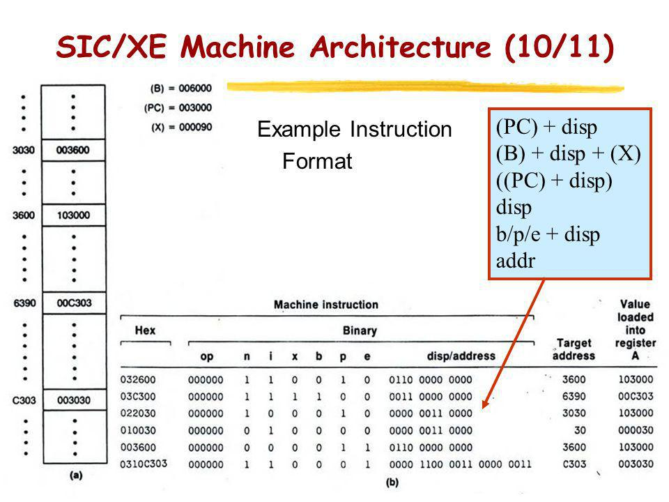 SIC/XE Machine Architecture (11/11)