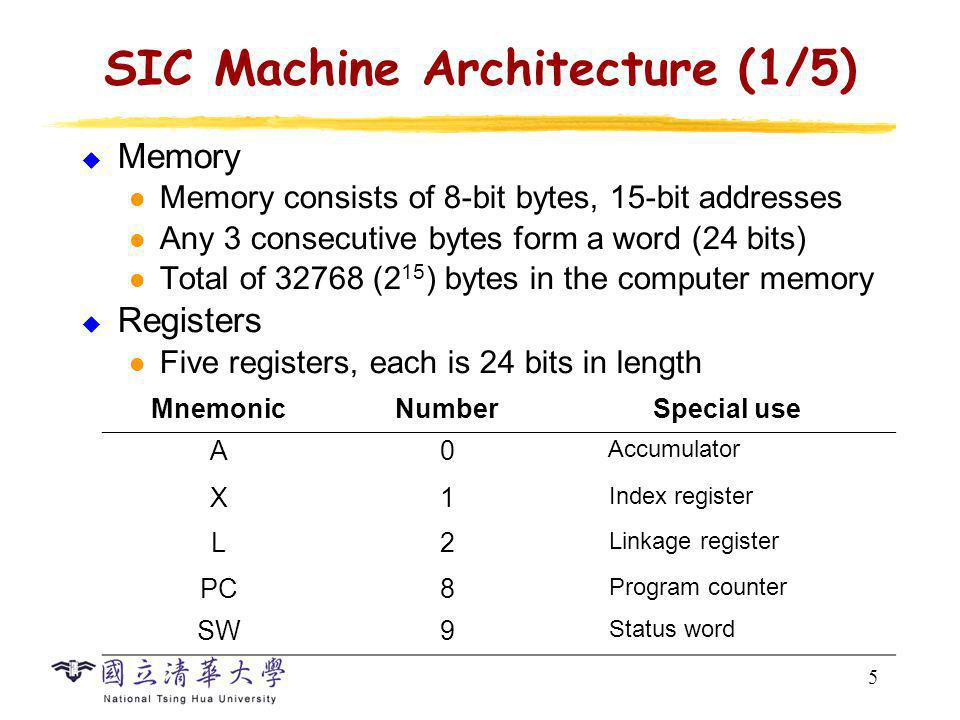 SIC Machine Architecture (2/5)