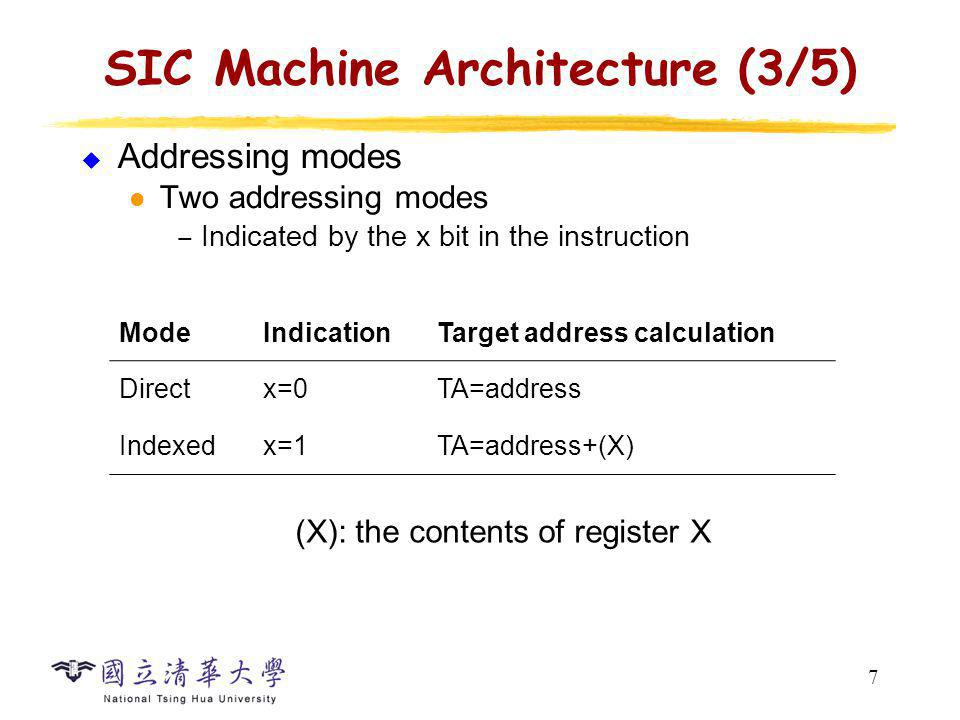 SIC Machine Architecture (4/5)