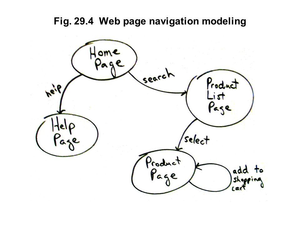 Fig. 29.4 Web page navigation modeling