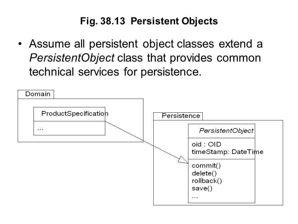 Fig. 38.13 Persistent Objects