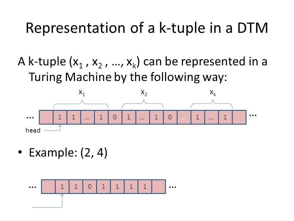 Representation of a k-tuple in a DTM