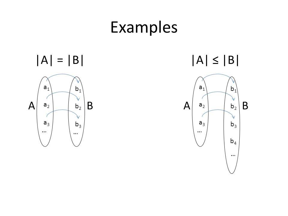 Examples |A| = |B| |A| ≤ |B| A B A B a1 a1 b1 b1 a2 a2 b2 b2 a3 a3 b3