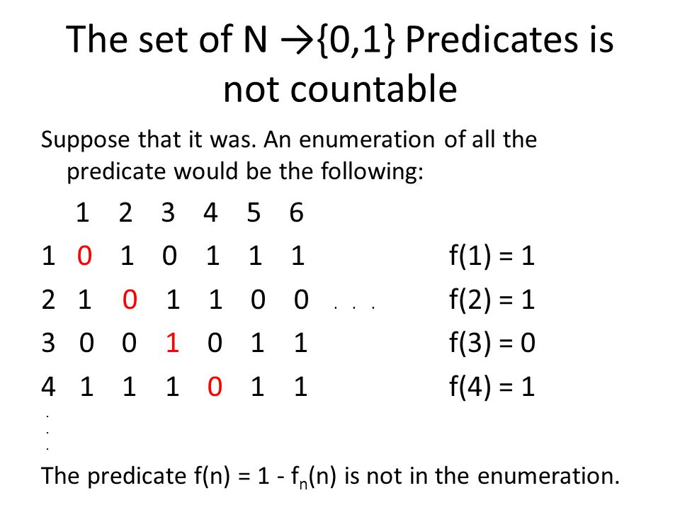 The set of N →{0,1} Predicates is not countable