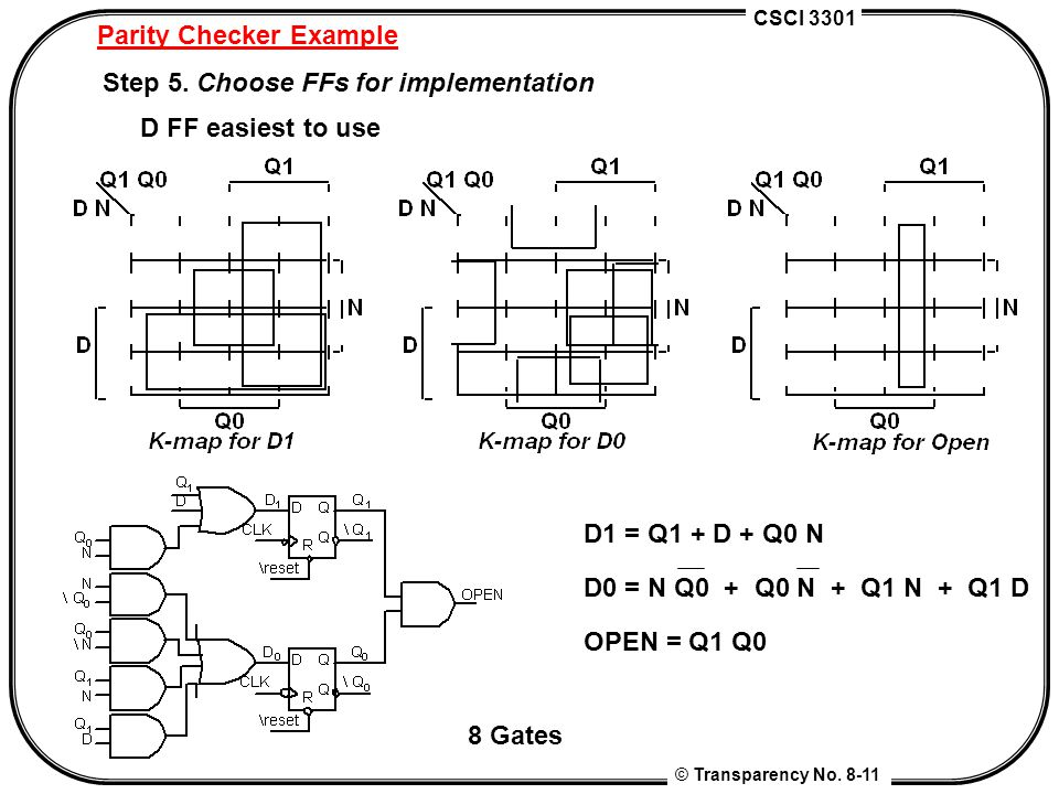Parity Checker Example