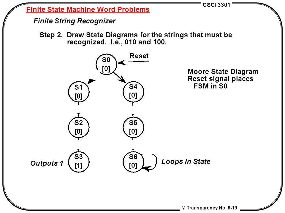 Finite State Machine Word Problems