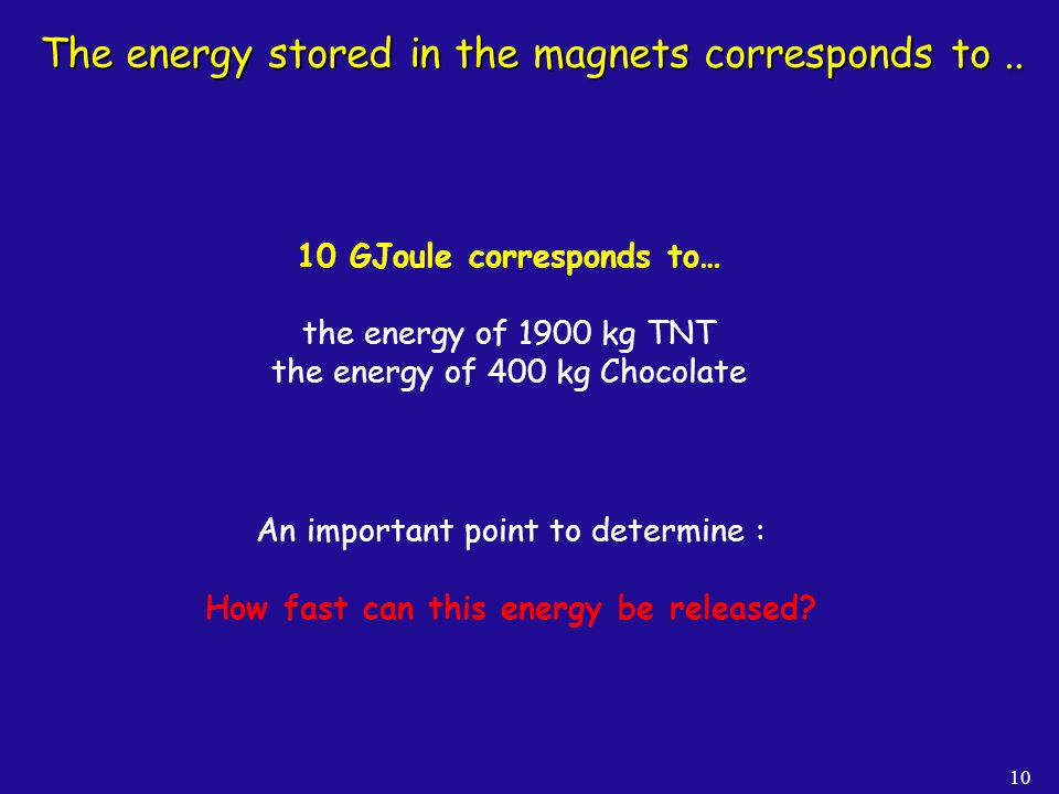 The energy stored in the magnets corresponds to ..