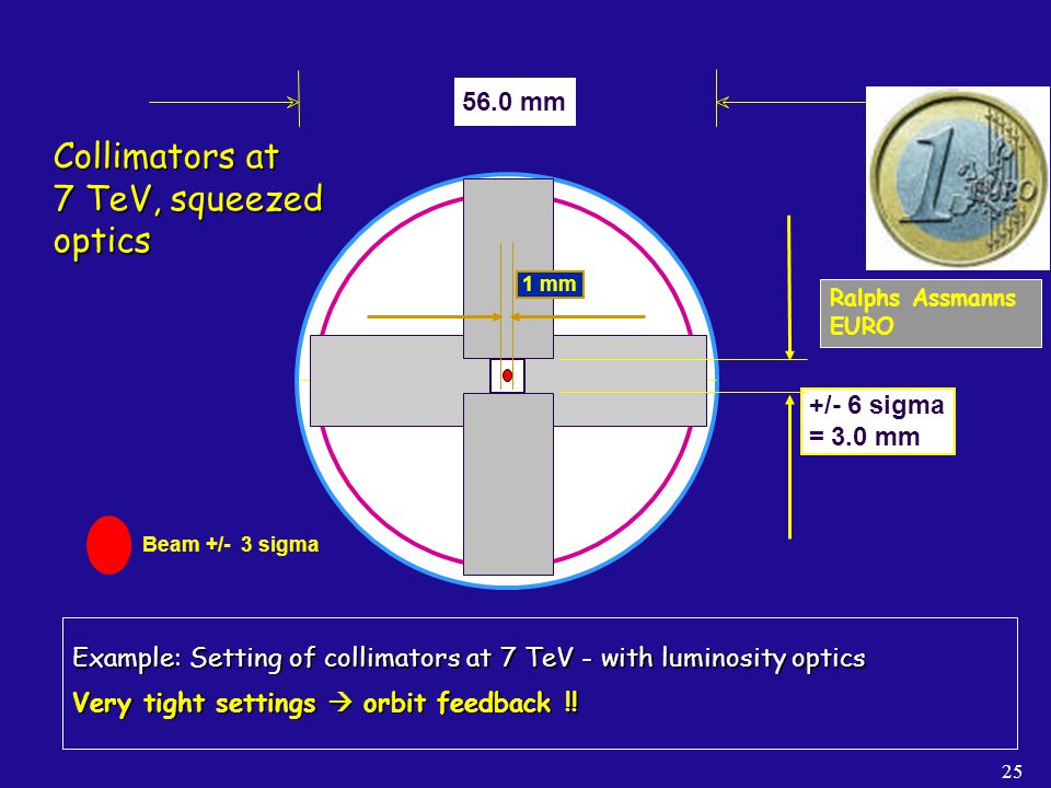 Collimators at 7 TeV, squeezed optics