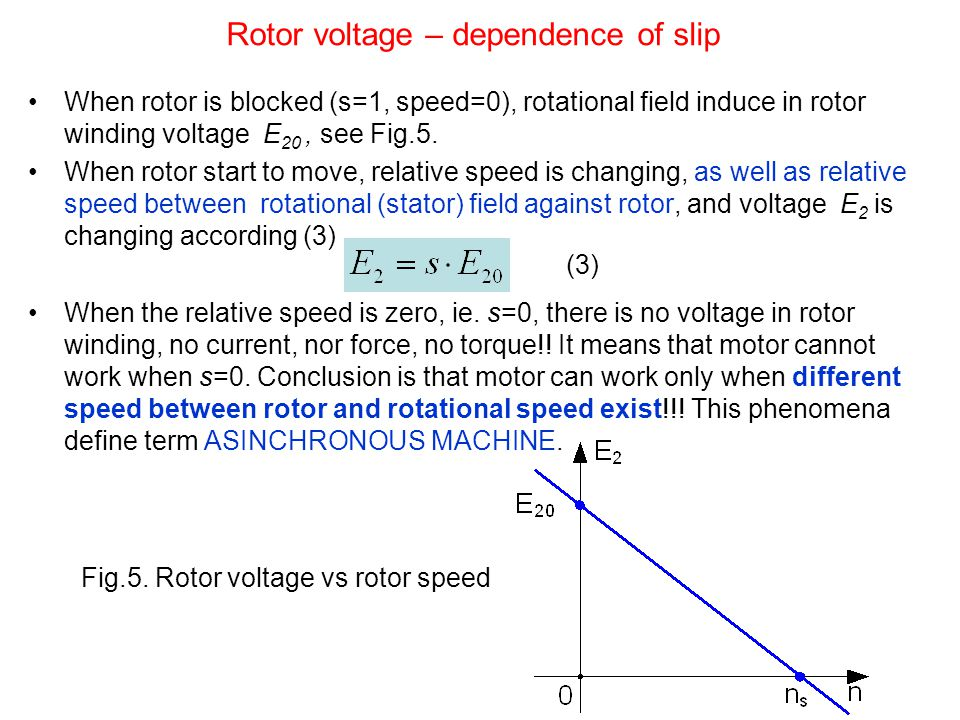 Rotor voltage – dependence of slip