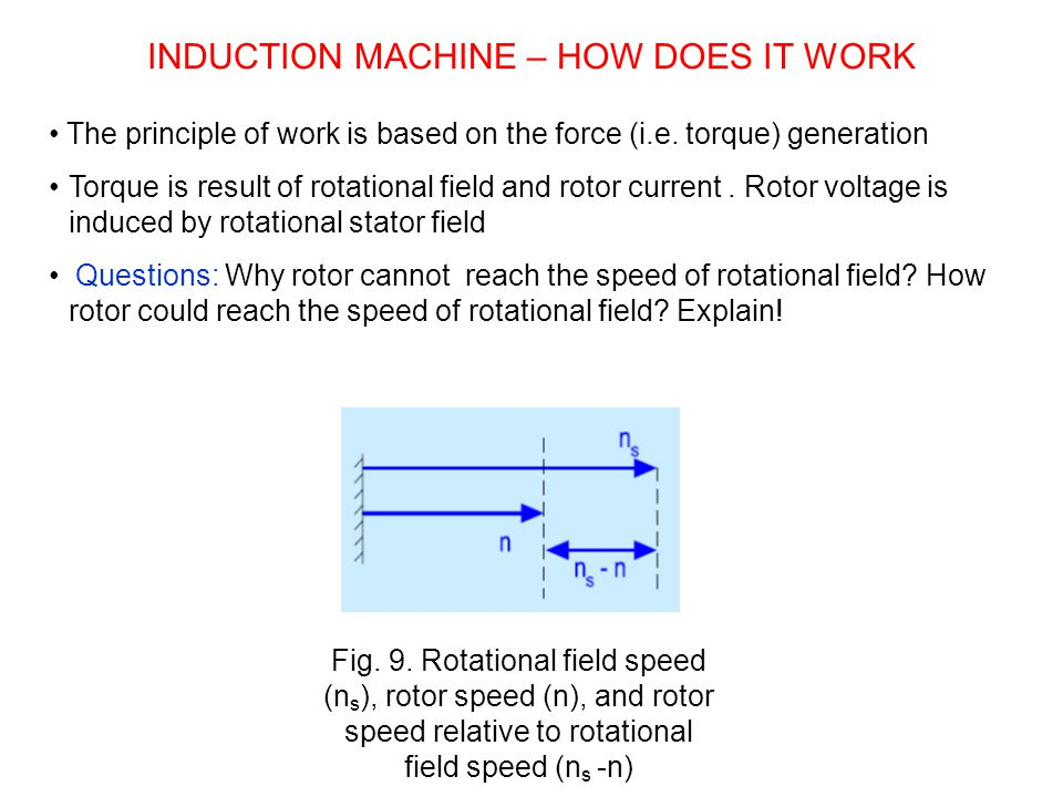 INDUCTION MACHINE – HOW DOES IT WORK