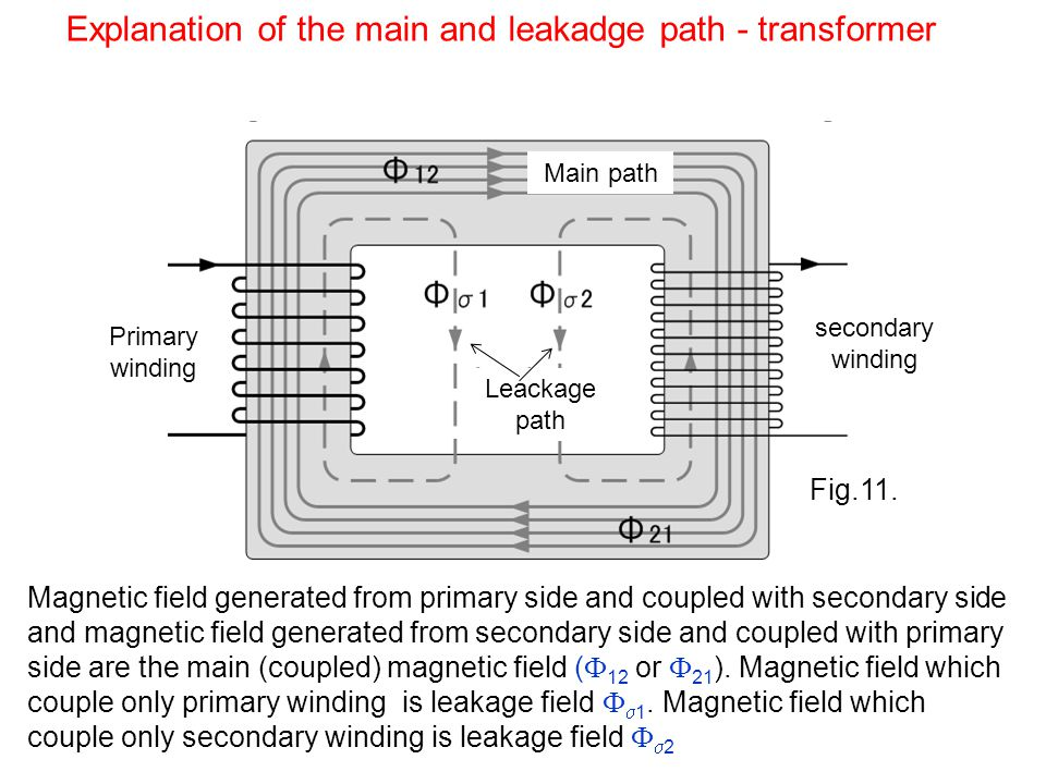 Explanation of the main and leakadge path - transformer