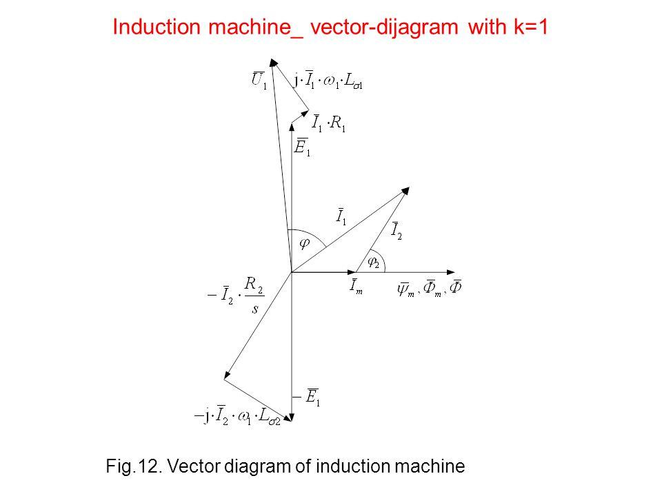 Induction machine_ vector-dijagram with k=1