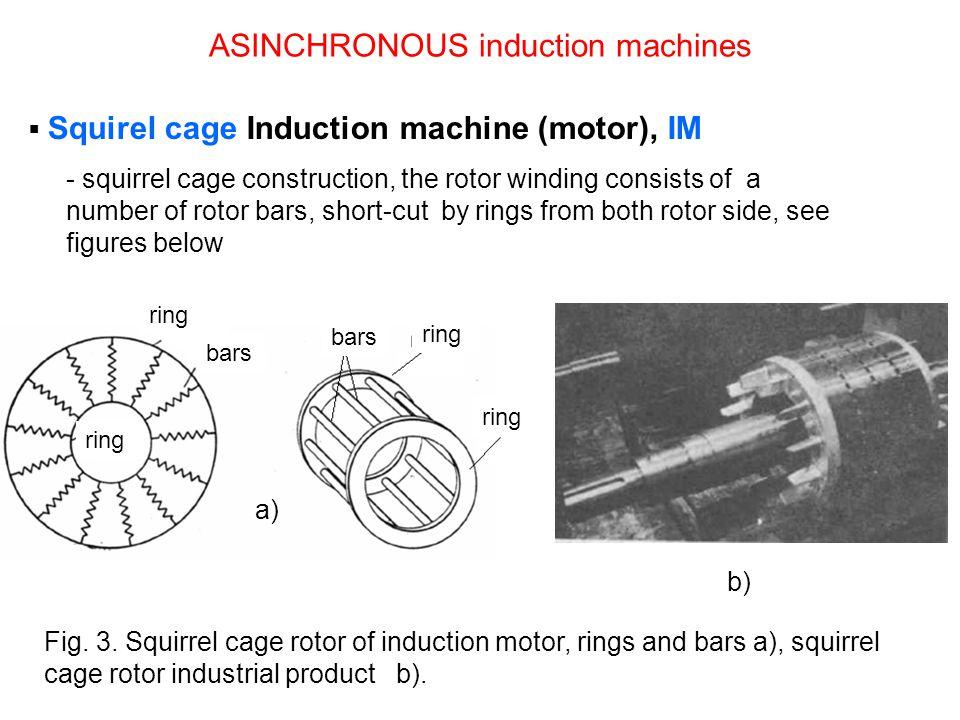 ASINCHRONOUS induction machines