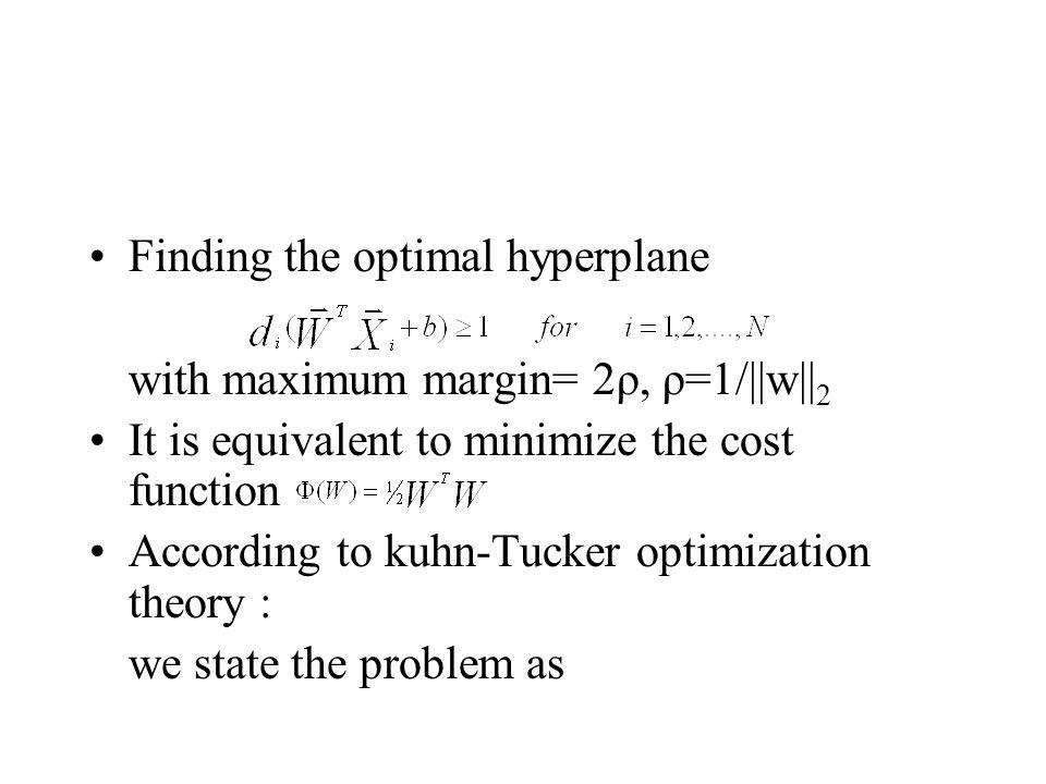 Finding the optimal hyperplane