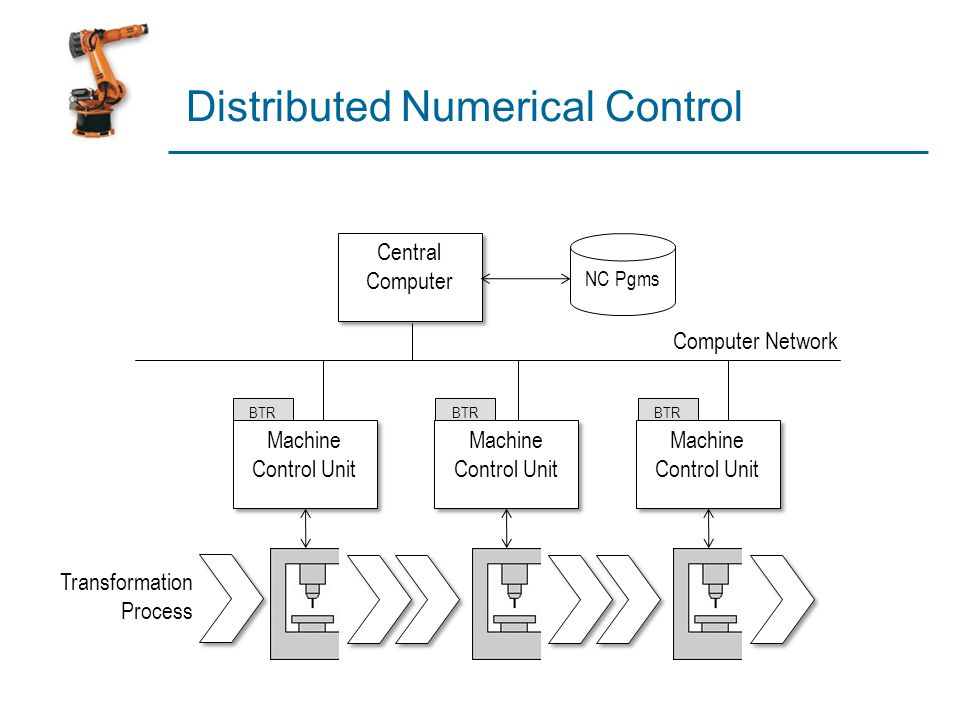 Distributed Numerical Control