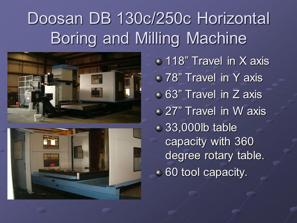 Doosan DB 130c/250c Horizontal Boring and Milling Machine