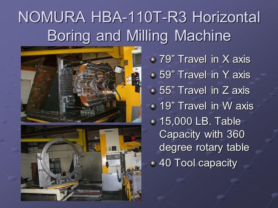 NOMURA HBA-110T-R3 Horizontal Boring and Milling Machine