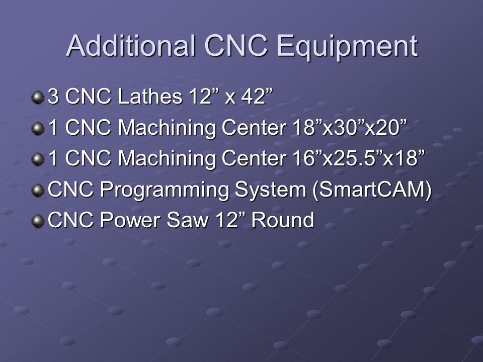 Additional CNC Equipment