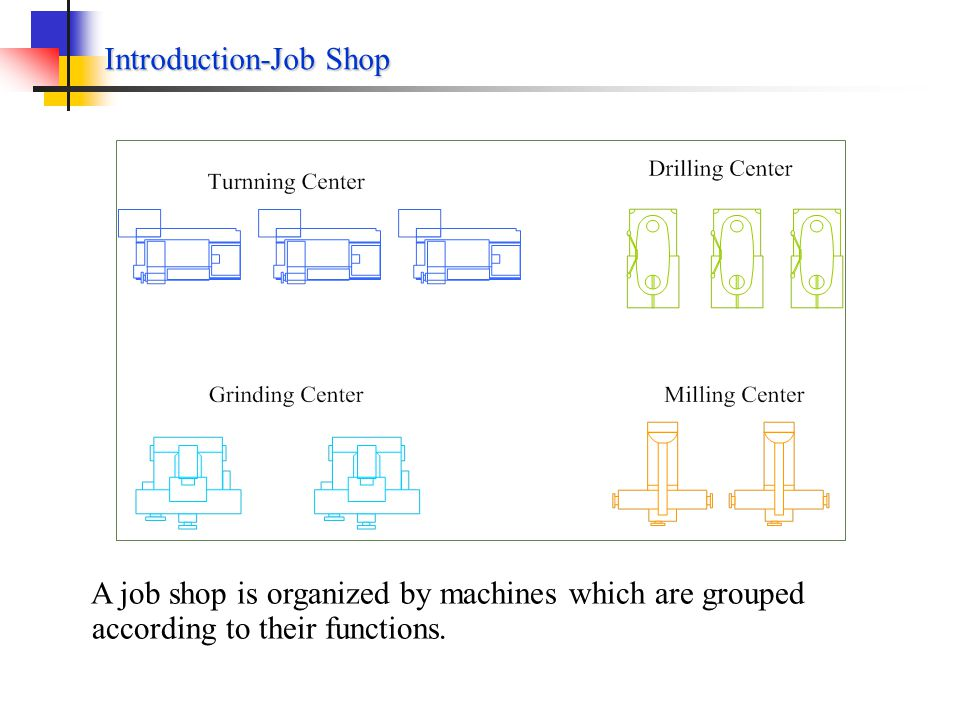 Introduction-Job Shop