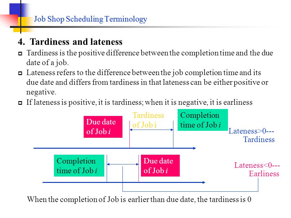 Job Shop Scheduling Terminology