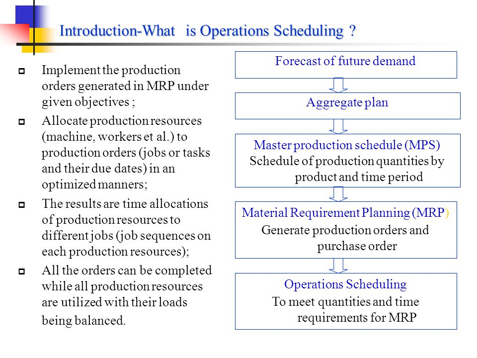 Introduction-What is Operations Scheduling