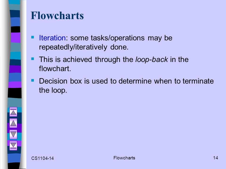 Flowcharts Iteration: some tasks/operations may be repeatedly/iteratively done. This is achieved through the loop-back in the flowchart.